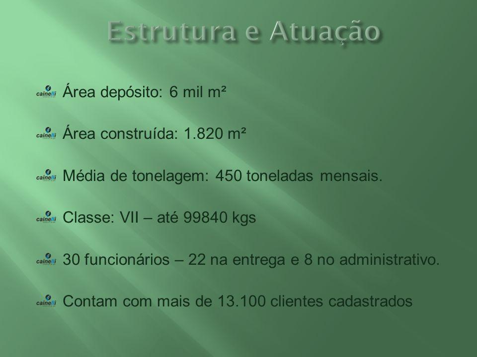 Área depósito: 6 mil m² Área construída: 1.820 m² Média de tonelagem: 450 toneladas mensais. Classe: VII – até 99840 kgs 30 funcionários – 22 na entre