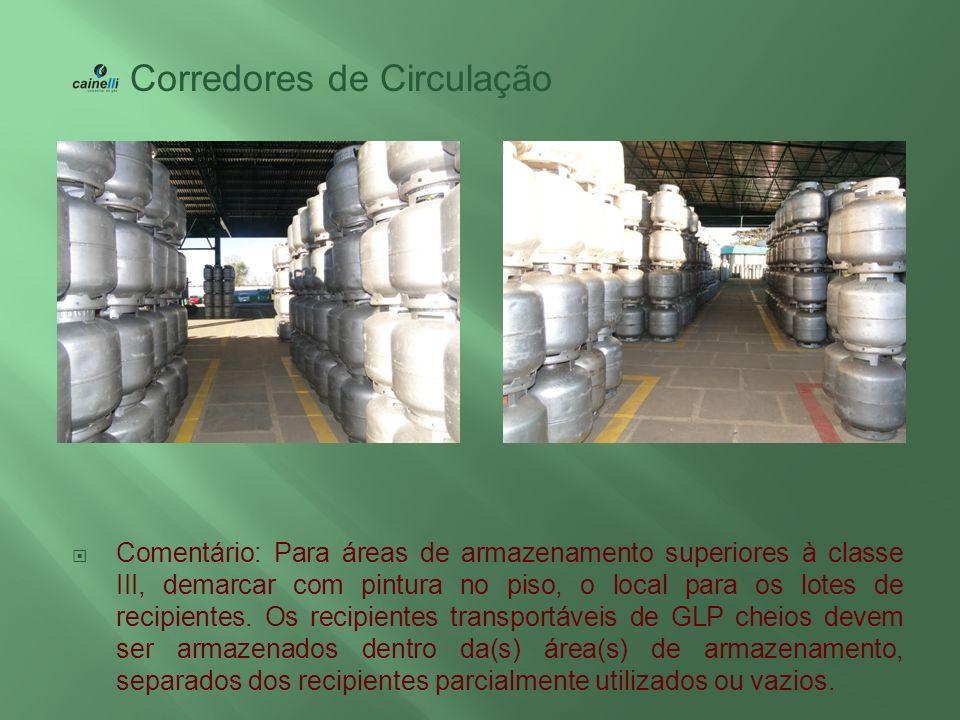Corredores de Circulação Comentário: Para áreas de armazenamento superiores à classe III, demarcar com pintura no piso, o local para os lotes de recip