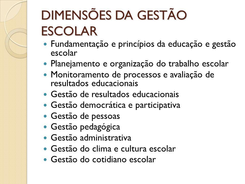 DIMENSÕES DA GESTÃO ESCOLAR Fundamentação e princípios da educação e gestão escolar Planejamento e organização do trabalho escolar Monitoramento de pr