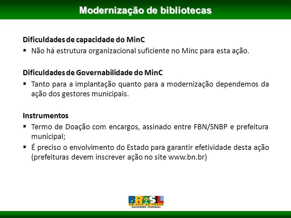 Dificuldades de capacidade do MinC Não há estrutura organizacional suficiente no Minc para esta ação.