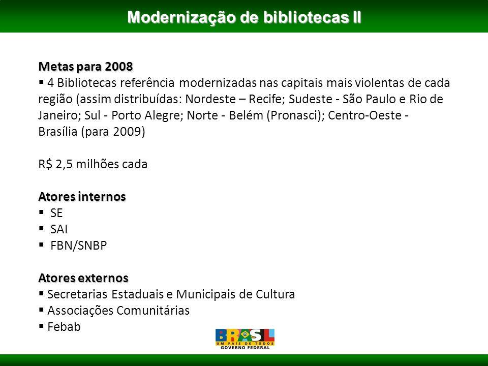 Metas para 2008 4 Bibliotecas referência modernizadas nas capitais mais violentas de cada região (assim distribuídas: Nordeste – Recife; Sudeste - São Paulo e Rio de Janeiro; Sul - Porto Alegre; Norte - Belém (Pronasci); Centro-Oeste - Brasília (para 2009) R$ 2,5 milhões cada Atores internos SE SAI FBN/SNBP Atores externos Secretarias Estaduais e Municipais de Cultura Associações Comunitárias Febab Modernização de bibliotecas II