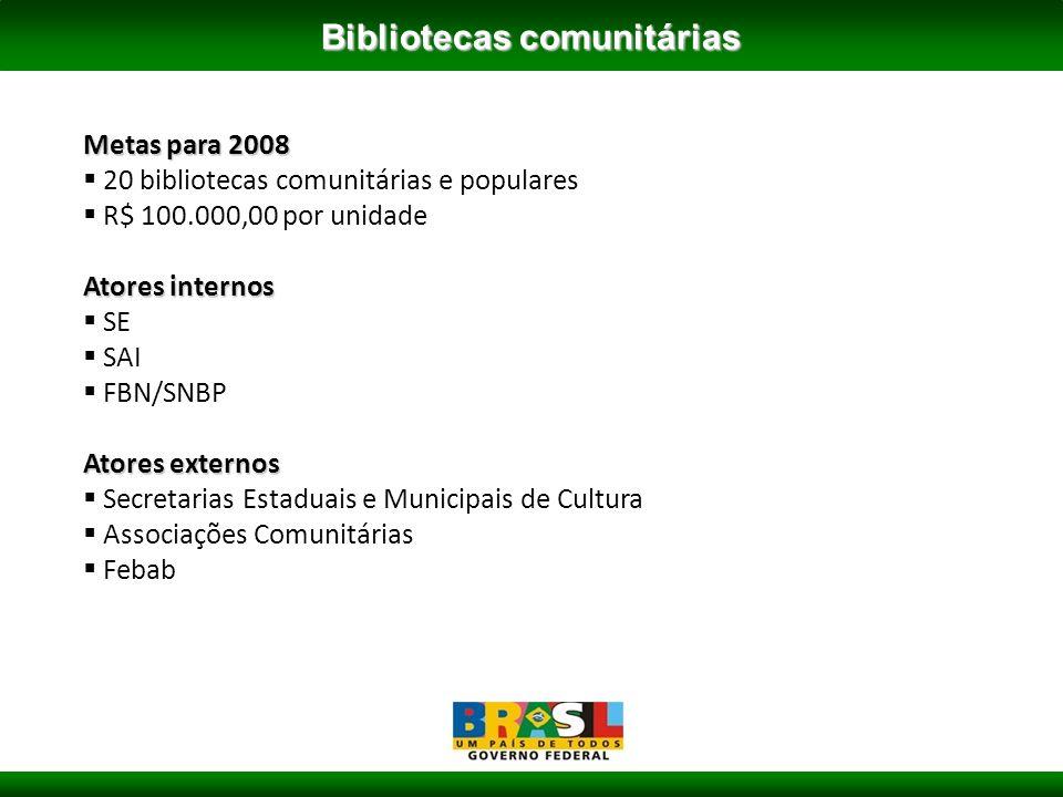 Bibliotecas comunitárias Metas para 2008 20 bibliotecas comunitárias e populares R$ 100.000,00 por unidade Atores internos SE SAI FBN/SNBP Atores externos Secretarias Estaduais e Municipais de Cultura Associações Comunitárias Febab