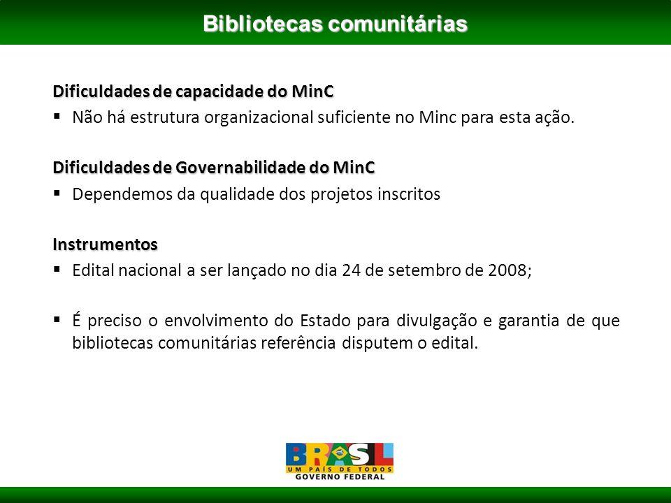 Bibliotecas comunitárias Dificuldades de capacidade do MinC Não há estrutura organizacional suficiente no Minc para esta ação.