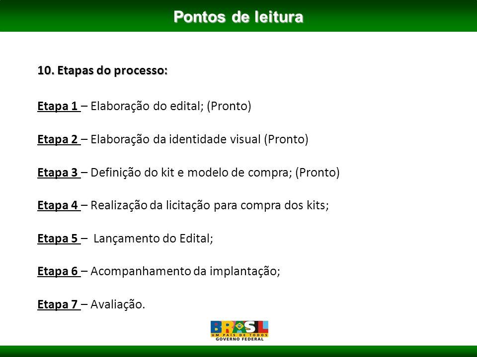 10. Etapas do processo: Etapa 1 – Elaboração do edital; (Pronto) Etapa 2 – Elaboração da identidade visual (Pronto) Etapa 3 – Definição do kit e model