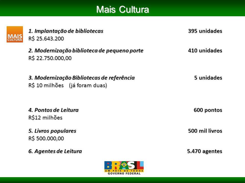 1. Implantação de bibliotecas R$ 25.643.200 395 unidades 2.