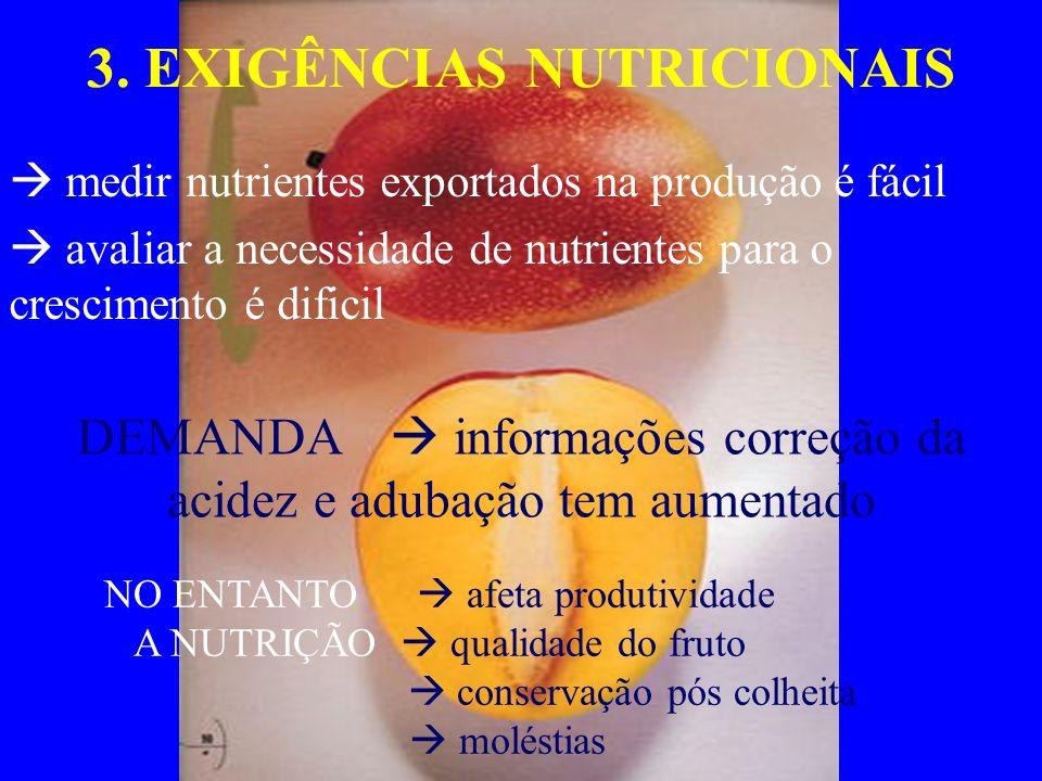 3. EXIGÊNCIAS NUTRICIONAIS medir nutrientes exportados na produção é fácil avaliar a necessidade de nutrientes para o crescimento é dificil DEMANDA in