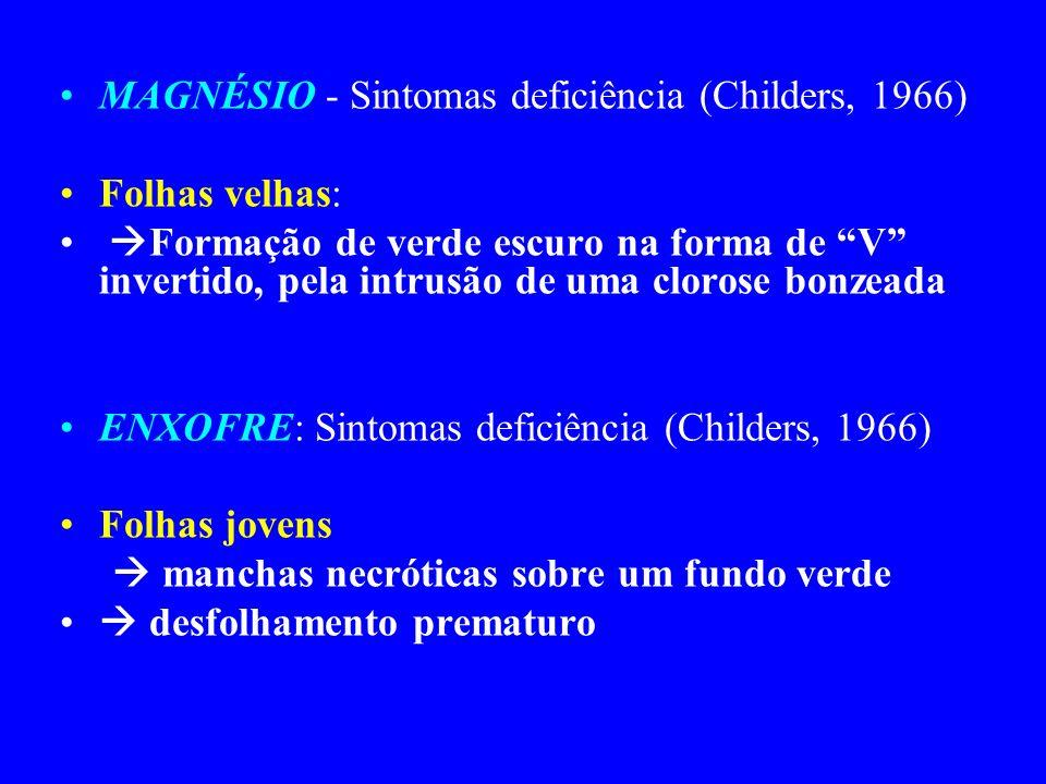 MAGNÉSIO - Sintomas deficiência (Childers, 1966) Folhas velhas: Formação de verde escuro na forma de V invertido, pela intrusão de uma clorose bonzeada ENXOFRE: Sintomas deficiência (Childers, 1966) Folhas jovens manchas necróticas sobre um fundo verde desfolhamento prematuro