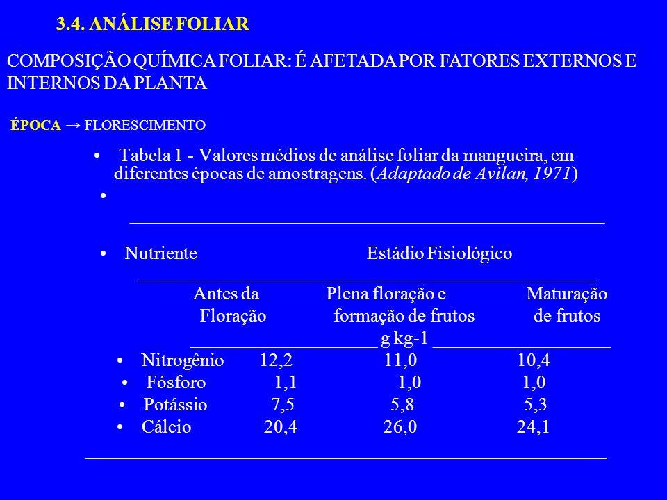 3.4. ANÁLISE FOLIAR Tabela 1 - Valores médios de análise foliar da mangueira, em diferentes épocas de amostragens. (Adaptado de Avilan, 1971) ________
