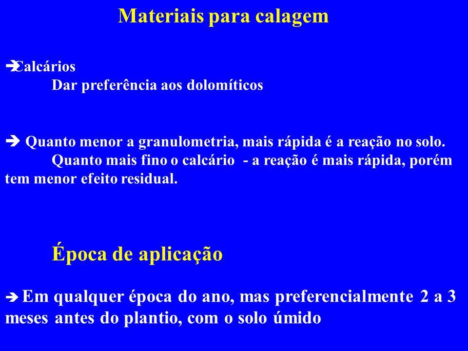 Materiais para calagem Calcários Dar preferência aos dolomíticos Quanto menor a granulometria, mais rápida é a reação no solo. Quanto mais fino o calc