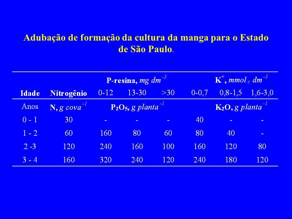 Adubação de formação da cultura da manga para o Estado de São Paulo.
