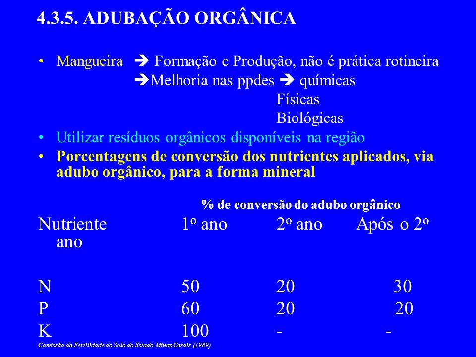 4.3.5. ADUBAÇÃO ORGÂNICA Mangueira Formação e Produção, não é prática rotineira Melhoria nas ppdes químicas Físicas Biológicas Utilizar resíduos orgân