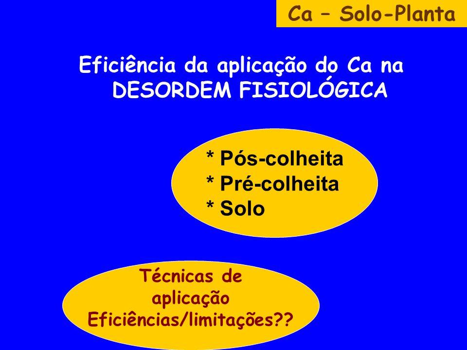 Eficiência da aplicação do Ca na DESORDEM FISIOLÓGICA Ca – Solo-Planta * Pós-colheita * Pré-colheita * Solo Técnicas de aplicação Eficiências/limitações