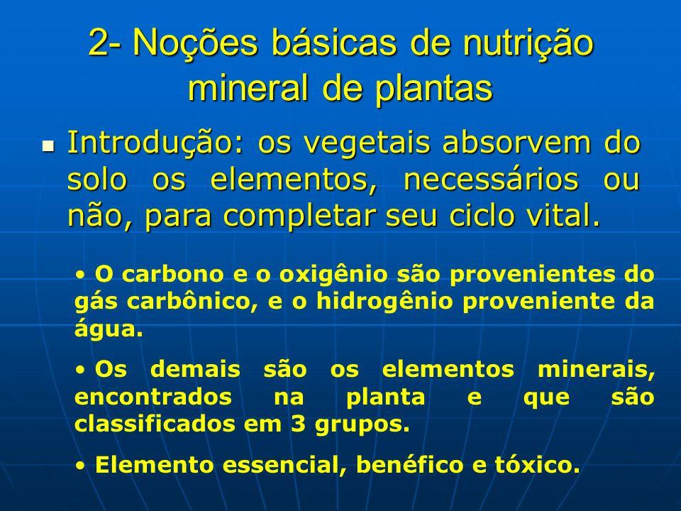 2- Noções básicas de nutrição mineral de plantas Introdução: os vegetais absorvem do solo os elementos, necessários ou não, para completar seu ciclo v