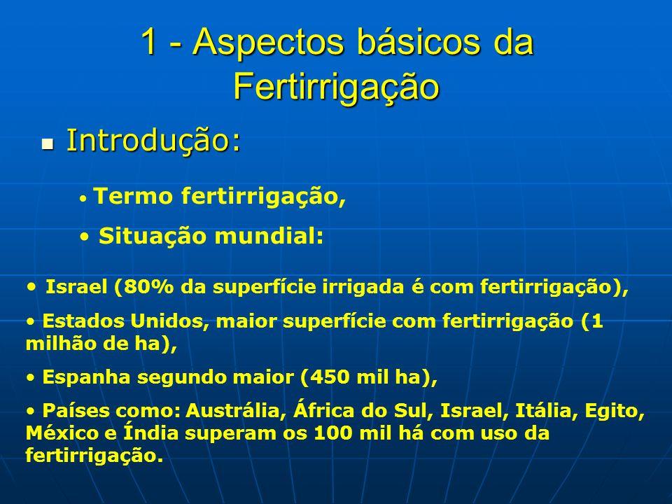 1 - Aspectos básicos da Fertirrigação Introdução: Introdução: Termo fertirrigação, Situação mundial: Israel (80% da superfície irrigada é com fertirri