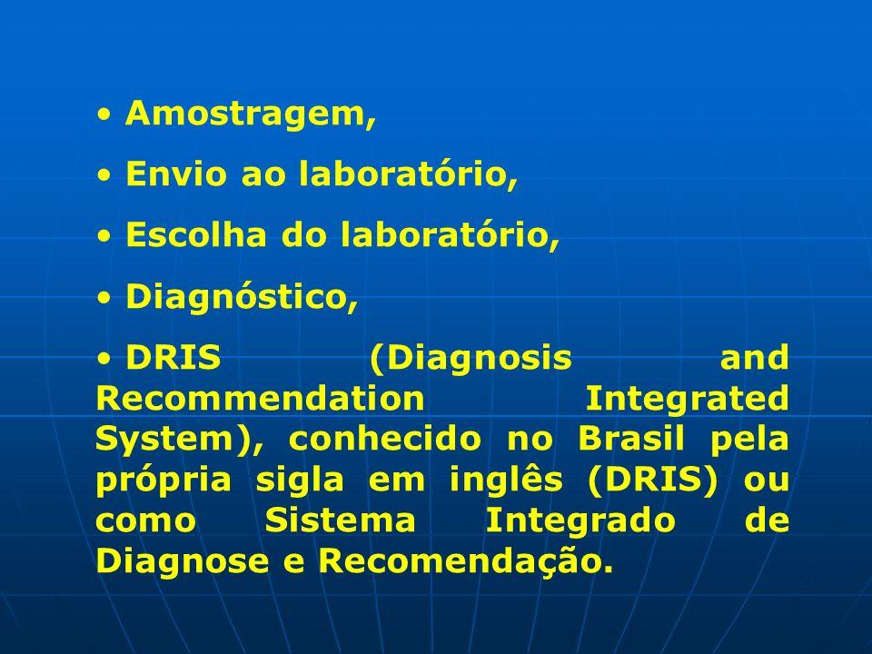Amostragem, Envio ao laboratório, Escolha do laboratório, Diagnóstico, DRIS (Diagnosis and Recommendation Integrated System), conhecido no Brasil pela