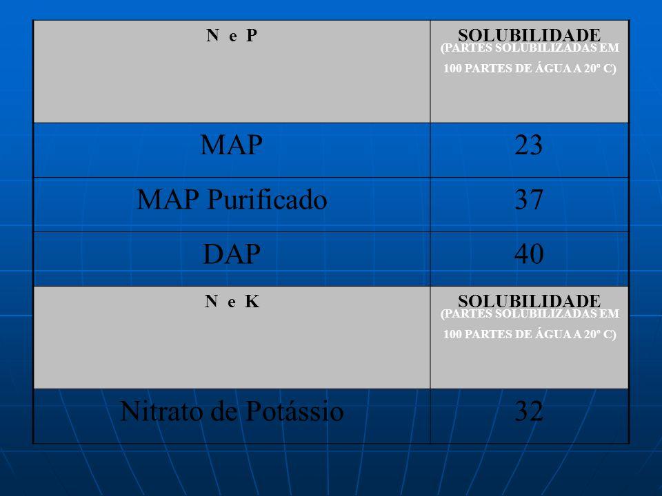 N e PSOLUBILIDADE (PARTES SOLUBILIZADAS EM 100 PARTES DE ÁGUA A 20º C) MAP23 MAP Purificado37 DAP40 N e KSOLUBILIDADE (PARTES SOLUBILIZADAS EM 100 PAR
