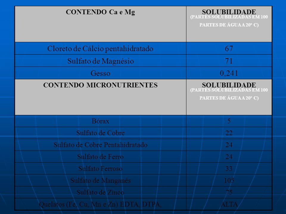 CONTENDO Ca e MgSOLUBILIDADE (PARTES SOLUBILIZADAS EM 100 PARTES DE ÁGUA A 20º C) Cloreto de Cálcio pentahidratado67 Sulfato de Magnésio71 Gesso0,241