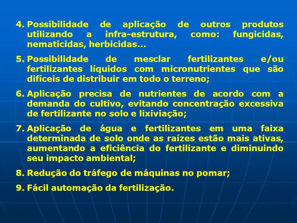 Fertirrigação do mamoeiro: Fertirrigação do mamoeiro: O Brasil, com produção de 1,4 milhões de toneladas, que representa cerca de 27% da oferta mundial, é considerado individualmente, o maior produtor, seguido pela Nigéria (12%), Índia (12%) e México (11%), situando-se entre os principais países exportadores, especialmente para o mercado europeu.