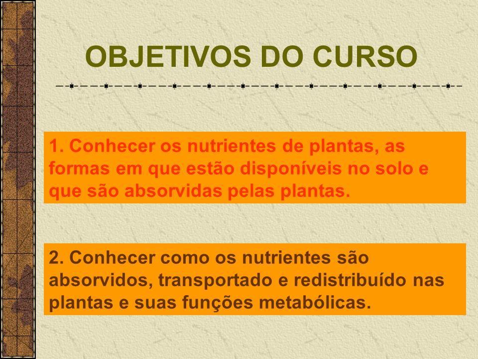1. Conhecer os nutrientes de plantas, as formas em que estão disponíveis no solo e que são absorvidas pelas plantas. 2. Conhecer como os nutrientes sã