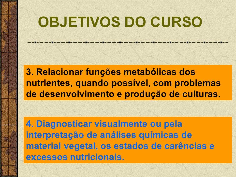 3. Relacionar funções metabólicas dos nutrientes, quando possível, com problemas de desenvolvimento e produção de culturas. 4. Diagnosticar visualment