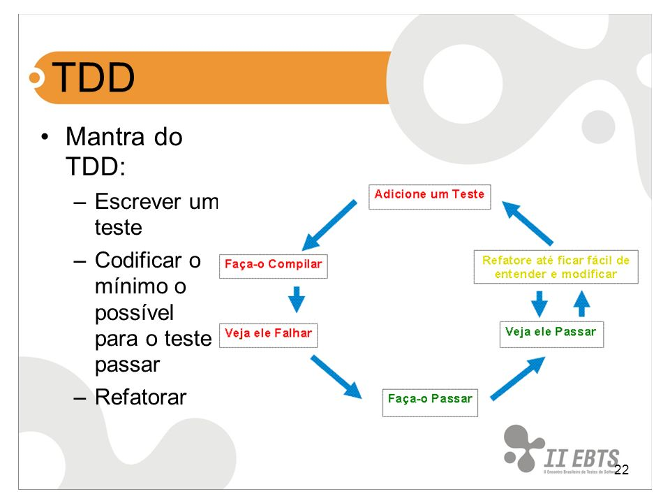 22 TDD Mantra do TDD: –Escrever um teste –Codificar o mínimo o possível para o teste passar –Refatorar