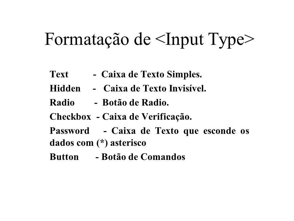 Formatação de Text - Caixa de Texto Simples. Hidden - Caixa de Texto Invisível. Radio - Botão de Radio. Checkbox - Caixa de Verificação. Password - Ca