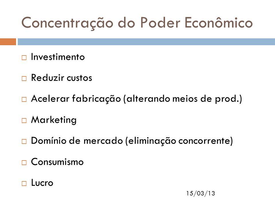 15/03/13 Concentração do Poder Econômico Investimento Reduzir custos Acelerar fabricação (alterando meios de prod.) Marketing Domínio de mercado (elim