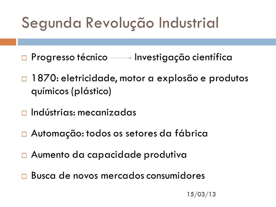 15/03/13 Segunda Revolução Industrial Progresso técnico Investigação científica 1870: eletricidade, motor a explosão e produtos químicos (plástico) In