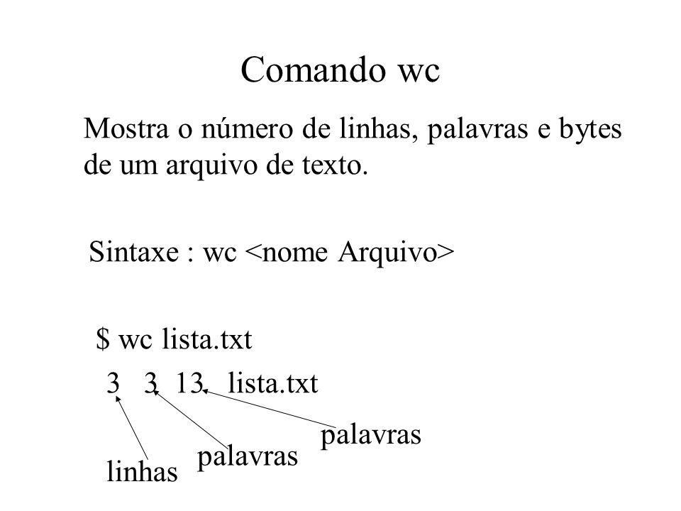 Comando wc Mostra o número de linhas, palavras e bytes de um arquivo de texto. Sintaxe : wc $ wc lista.txt 3 3 13 lista.txt linhas palavras