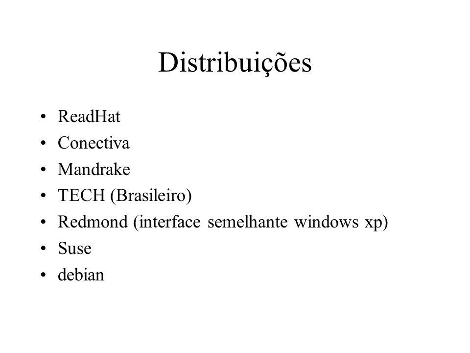 Distribuições ReadHat Conectiva Mandrake TECH (Brasileiro) Redmond (interface semelhante windows xp) Suse debian