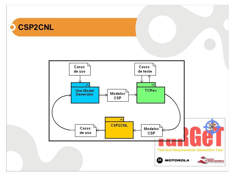 CSP2CNL
