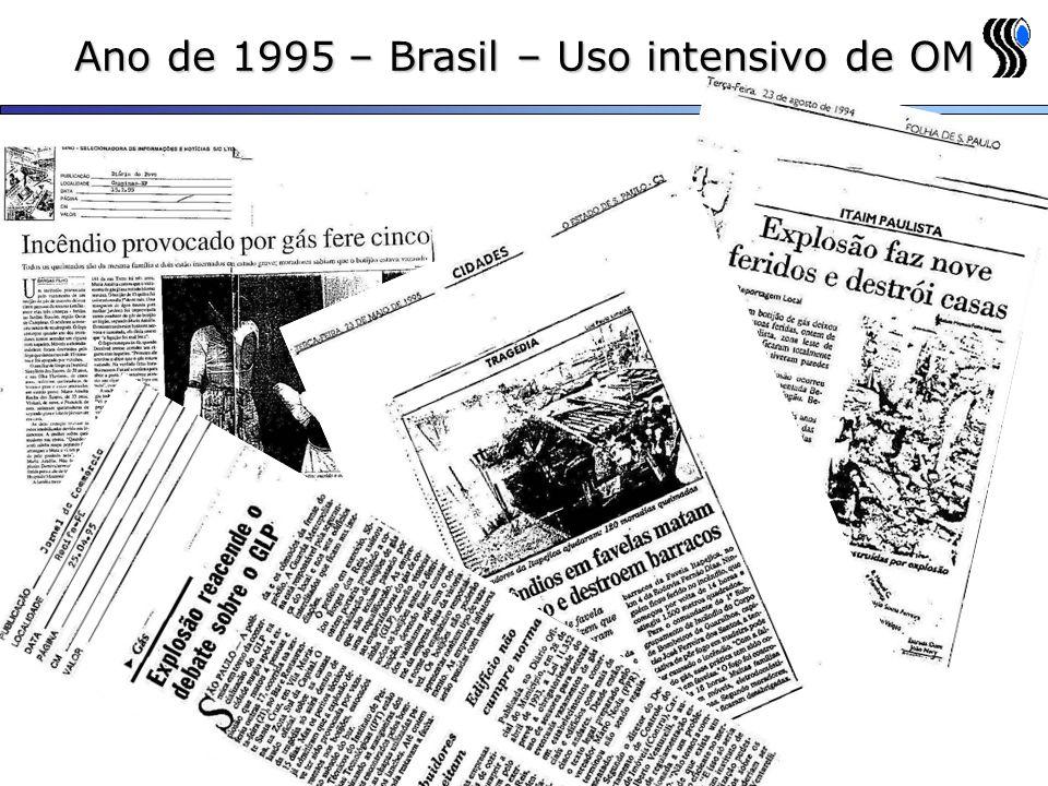 Ano de 1995 – Brasil – Uso intensivo de OM