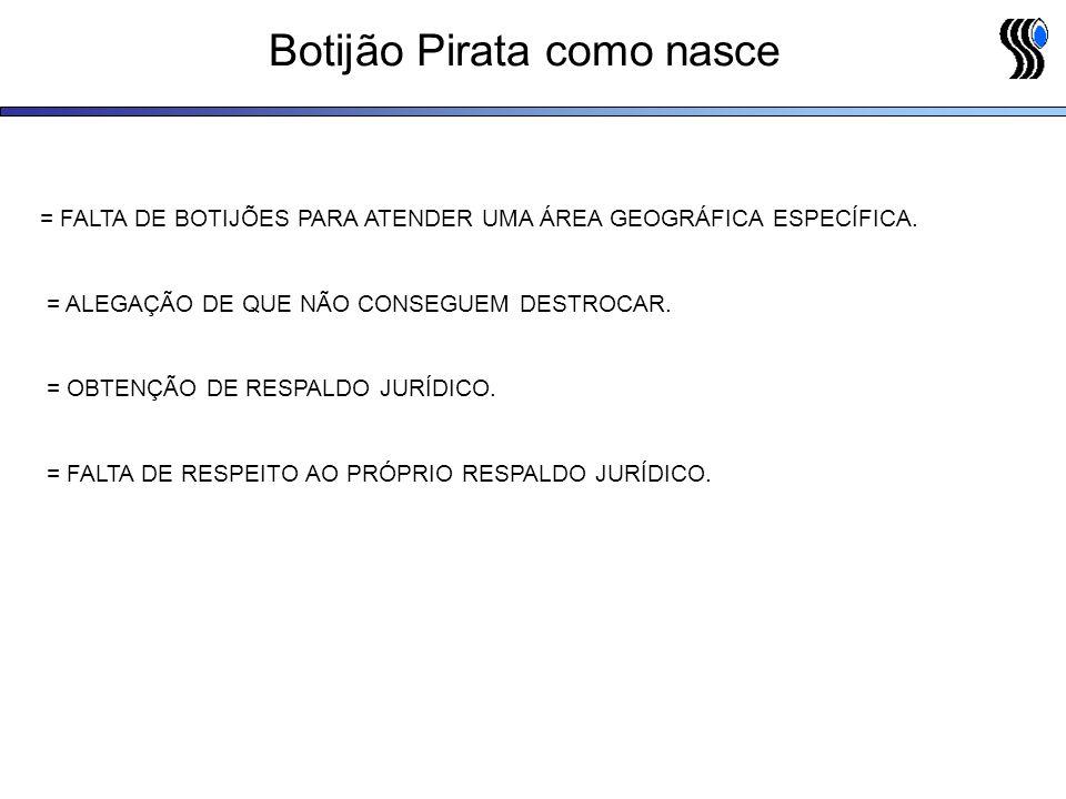 Botijão Pirata como nasce = FALTA DE BOTIJÕES PARA ATENDER UMA ÁREA GEOGRÁFICA ESPECÍFICA.