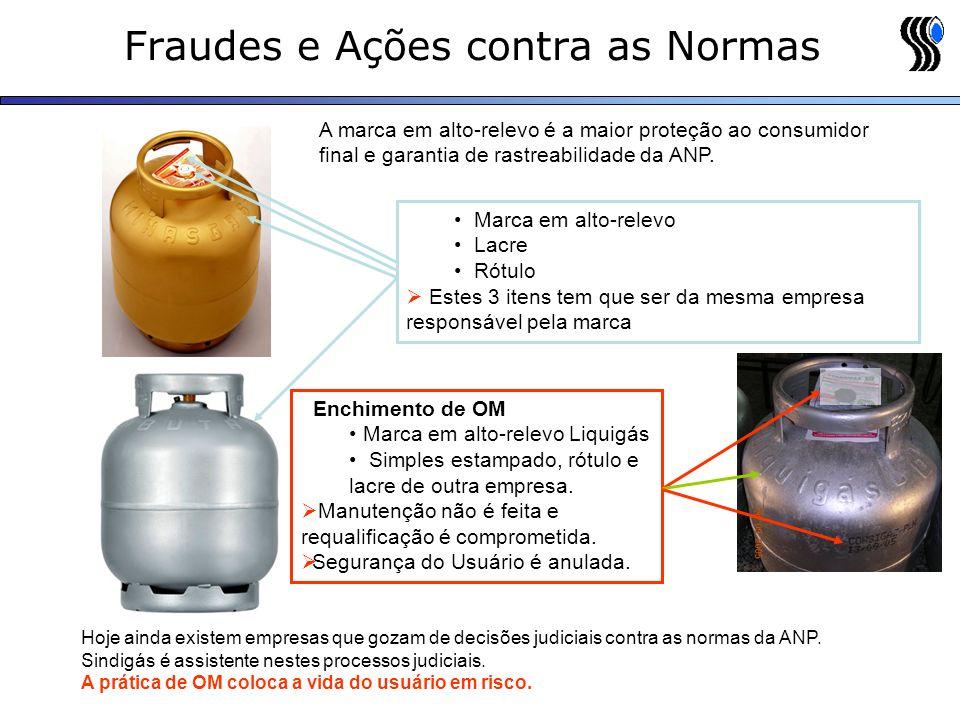 Fraudes e Ações contra as Normas A marca em alto-relevo é a maior proteção ao consumidor final e garantia de rastreabilidade da ANP.