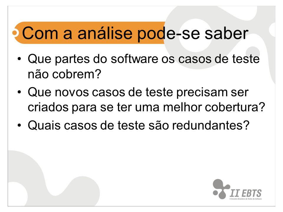 Com a análise pode-se saber Que partes do software os casos de teste não cobrem.