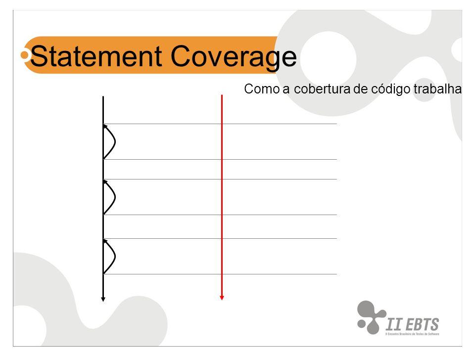 Como a cobertura de código trabalha Statement Coverage