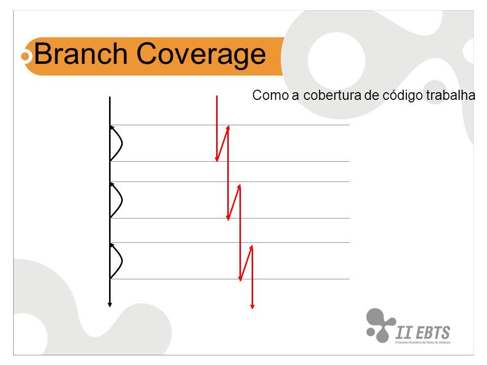 Como a cobertura de código trabalha Branch Coverage