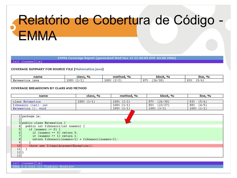Relatório de Cobertura de Código - EMMA