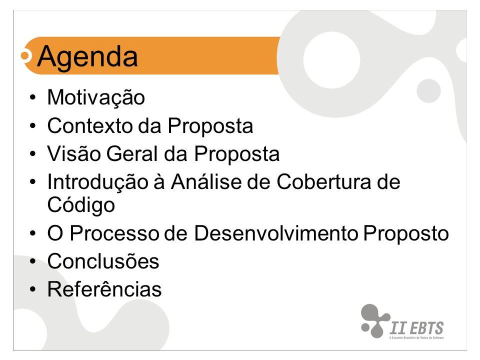 Agenda Motivação Contexto da Proposta Visão Geral da Proposta Introdução à Análise de Cobertura de Código O Processo de Desenvolvimento Proposto Conclusões Referências