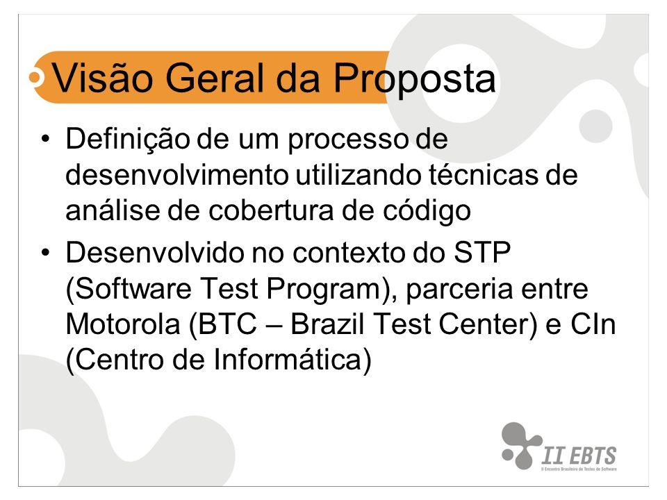 Visão Geral da Proposta Definição de um processo de desenvolvimento utilizando técnicas de análise de cobertura de código Desenvolvido no contexto do STP (Software Test Program), parceria entre Motorola (BTC – Brazil Test Center) e CIn (Centro de Informática)