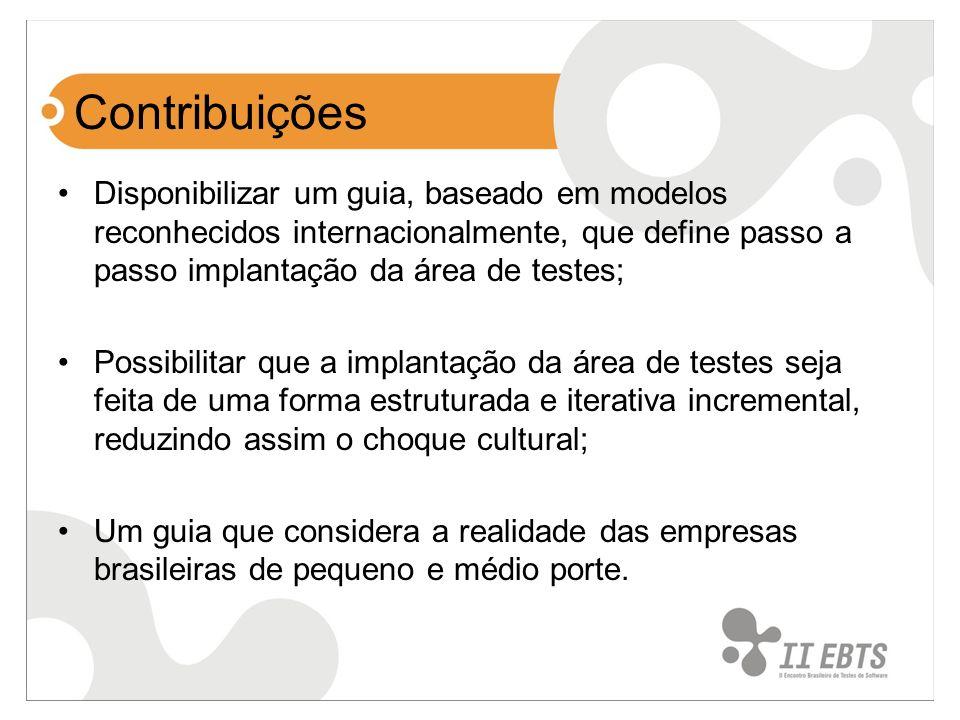 Contribuições Disponibilizar um guia, baseado em modelos reconhecidos internacionalmente, que define passo a passo implantação da área de testes; Poss