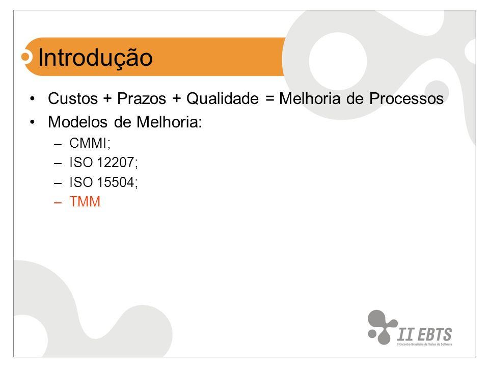 Introdução Custos + Prazos + Qualidade = Melhoria de Processos Modelos de Melhoria: –CMMI; –ISO 12207; –ISO 15504; –TMM