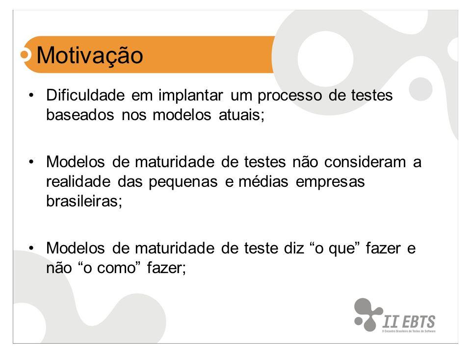 Motivação Dificuldade em implantar um processo de testes baseados nos modelos atuais; Modelos de maturidade de testes não consideram a realidade das p