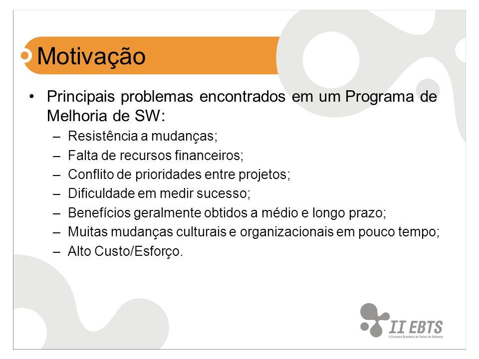 Motivação Principais problemas encontrados em um Programa de Melhoria de SW: –Resistência a mudanças; –Falta de recursos financeiros; –Conflito de pri