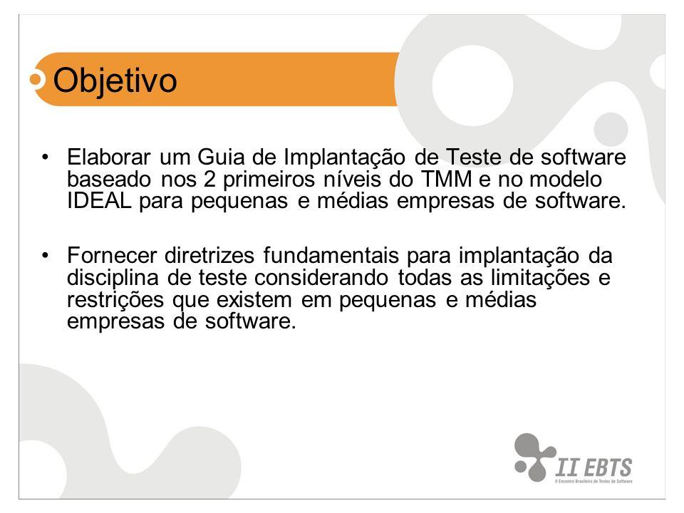 Objetivo Elaborar um Guia de Implantação de Teste de software baseado nos 2 primeiros níveis do TMM e no modelo IDEAL para pequenas e médias empresas