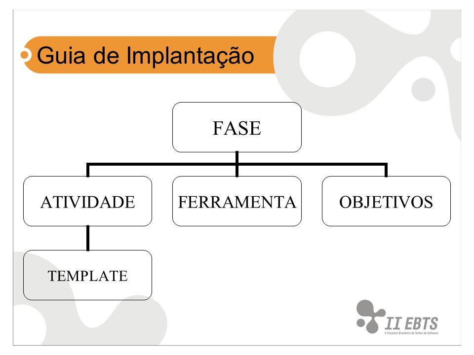 Guia de Implantação FASE ATIVIDADE TEMPLATE FERRAMENTAOBJETIVOS