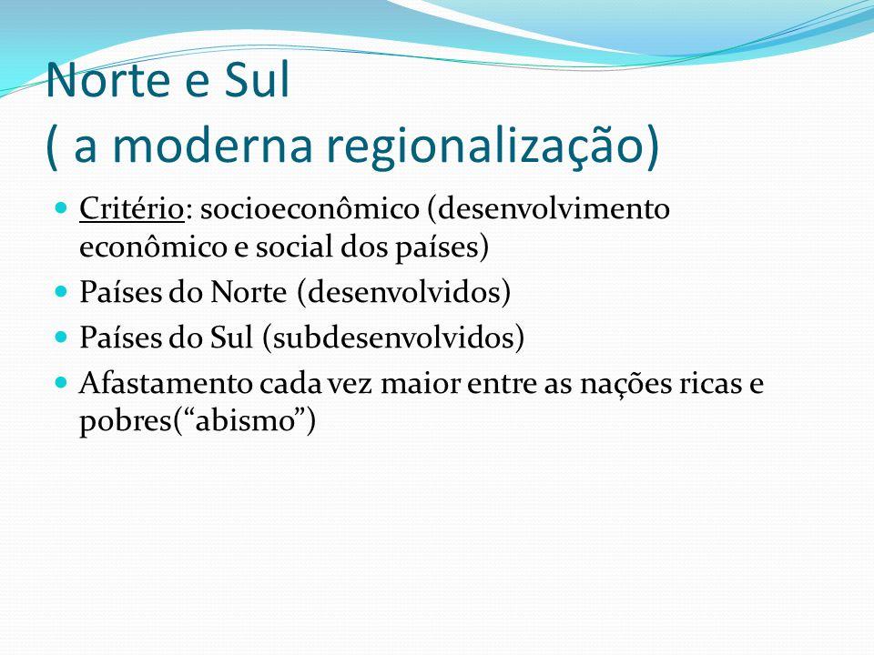 Norte e Sul ( a moderna regionalização) Critério: socioeconômico (desenvolvimento econômico e social dos países) Países do Norte (desenvolvidos) Paíse