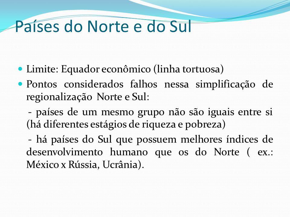 Países do Norte e do Sul Limite: Equador econômico (linha tortuosa) Pontos considerados falhos nessa simplificação de regionalização Norte e Sul: - pa