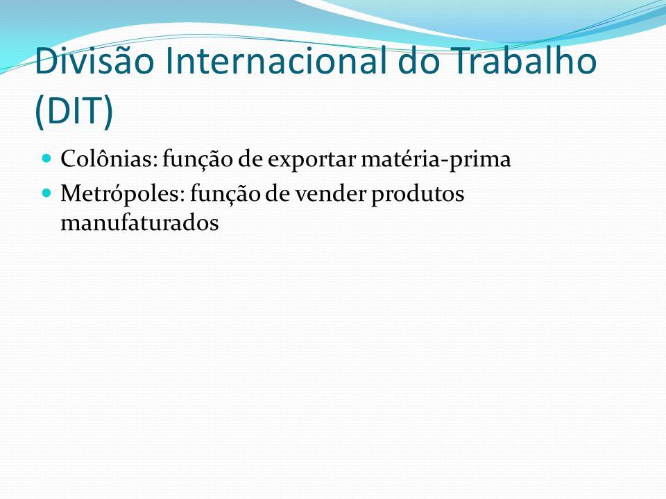 Divisão Internacional do Trabalho (DIT) Colônias: função de exportar matéria-prima Metrópoles: função de vender produtos manufaturados