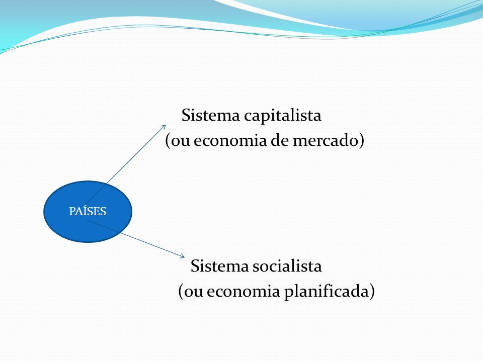 Sistema capitalista (ou economia de mercado) Sistema socialista (ou economia planificada) PAÍSES